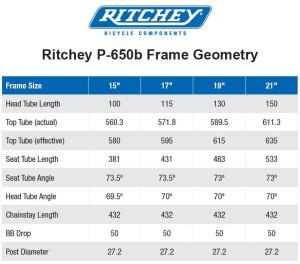 Ritchey_P650b_Rahmengeo_jpg